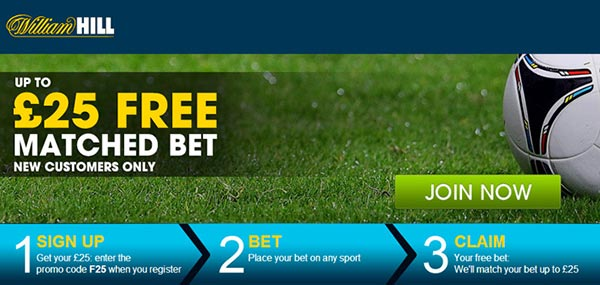 William Hill Popular Match Betting
